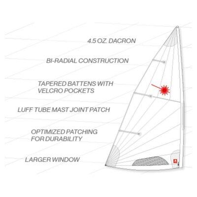 Laser Standard MKII Sail Folded