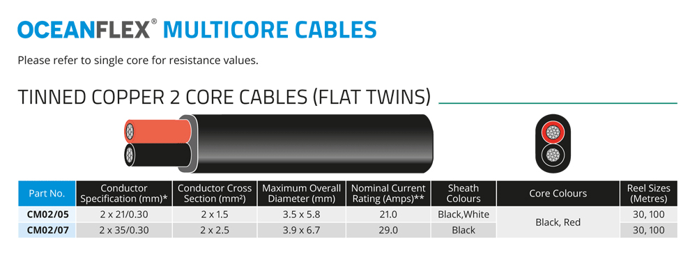 Oceanflex Tinned Copper Cable - Multi Core